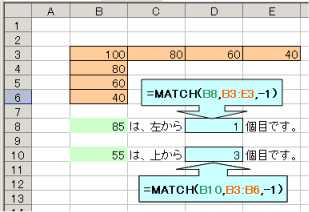Excel(エクセル)基本講座:MATCH...